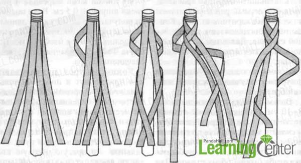 Lederarmband flechten  Perlen: Einen Multistrand Lederarmband im gemischten Stil mit ...
